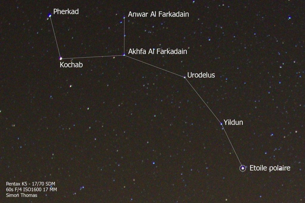 Apprender à Se Repérer Dans Le Ciel Nocturne Telescope